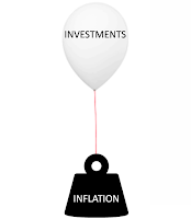 Inflation and Investment Returns in South Africa