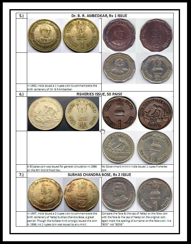 Indian coin value chart templates / Star coin codes november