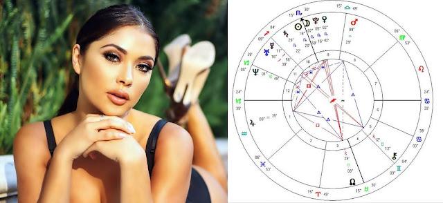 Astro Wiki Arianny Celeste birth chart zodiac