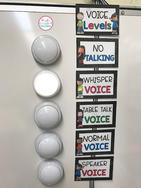 classroom voice level chart with tap lights