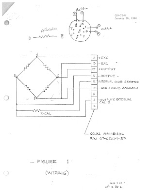 WT Aerospace Engineering: Research Status Update