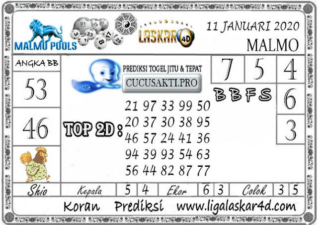 Prediksi Togel MALMO LASKAR4D 11 JANUARI 2020