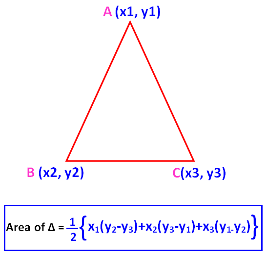 How to calculate area of triangle in java program java67 how to calculate area of triangle in java program ccuart Choice Image