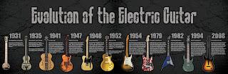 эволюция электрогитары