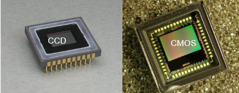 CCD and CMOS Video Camera Sensors