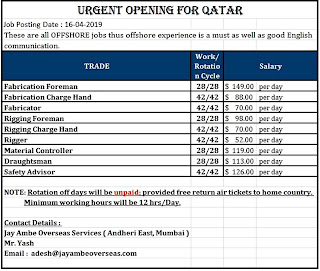 Urgent Opening for Qatar text image
