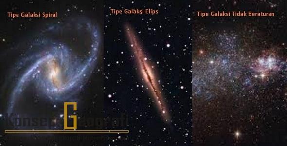 Pengertian Galaksi
