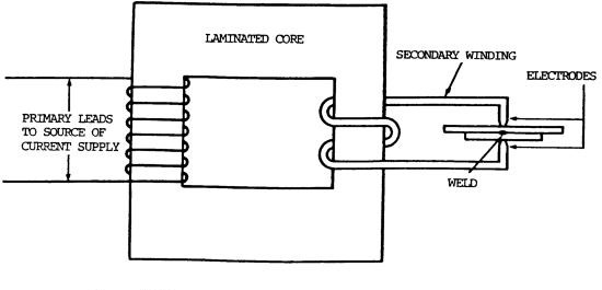 spot welding diagram schematic wiring diagram Cooling Tower Schematic Diagram