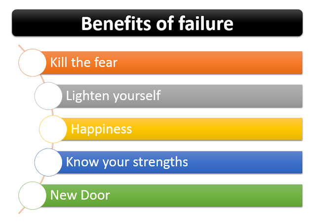5 benefits of celebrating failure