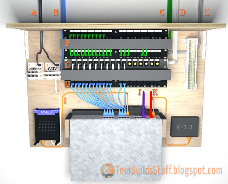 tbs structured wiring jacket colors rh tombuildsstuff blogspot com Wiring a Main Panel Panel Wiring Diagram