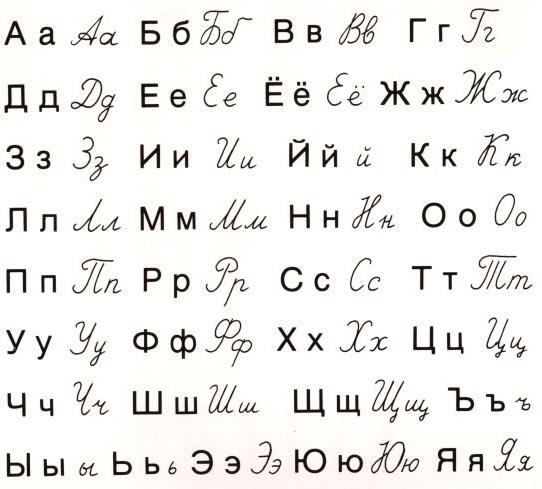 Russian cursive letters.