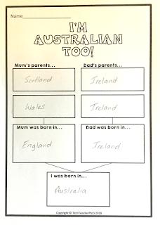 family tree, activity, students, primary, student, family, australia, techteacherpto3