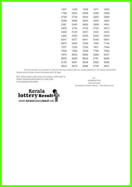 Kerala Lottery Result 22 January 2019 Sthree Sakthi SS 141