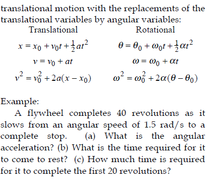 Rotational motion  Translational motion,moment of inertia