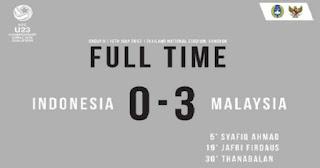 Laga Perdana Kualifikasi AFC U-23, Timnas Garuda Indonesia Kalah Telak dari Malaysia