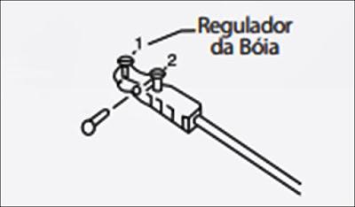 regulagem do parafuso da boia da caixa