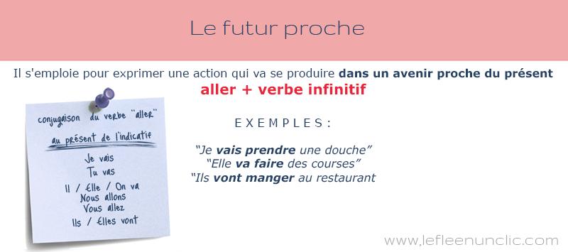 grammaire et conjugaison FLE, la futur proche en français
