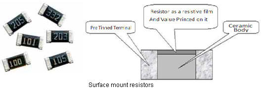 engineering world  what is resistor