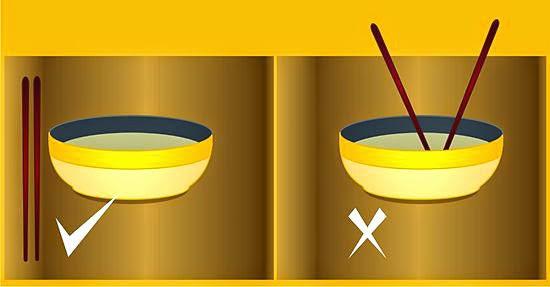 Tata Cara Makan di Cina Table Manner