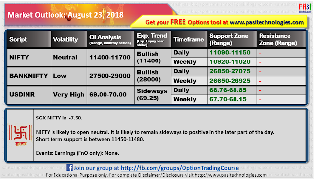Indian Market Outlook: August 23, 2018