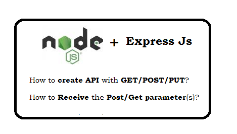 Express JS Routing - Understanding GET/POST/PUT with parameter