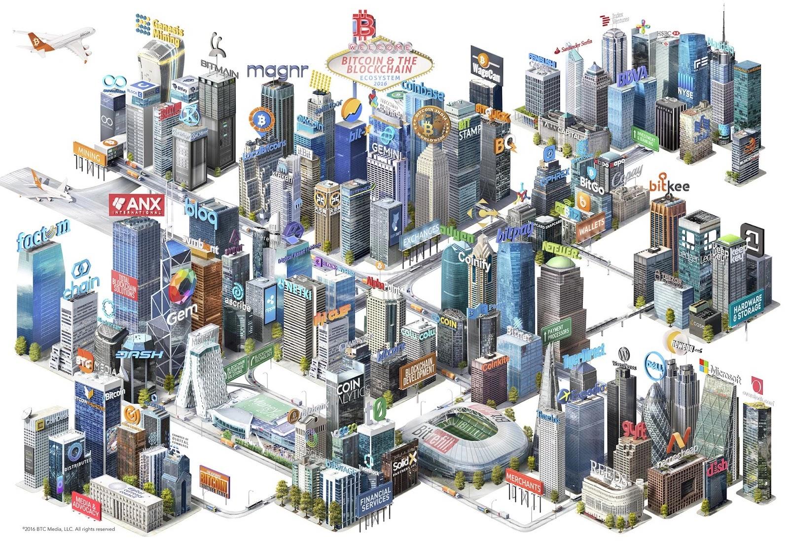 البتكوين, Bitcoin, ماهى عملة البتكوين, شرح البتكوين, شرح العملات الرقمية, تعدين عملة البتكوين, مواقع تعدين عملة البتكوين, تعدين العملات الرقمية , محافظ البتكوين, bitcoin wallets