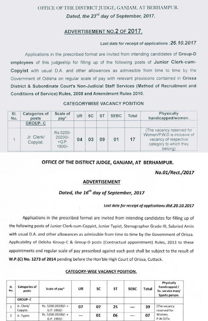 District Court of Ganjam Recruitment 2017 (78 Posts)