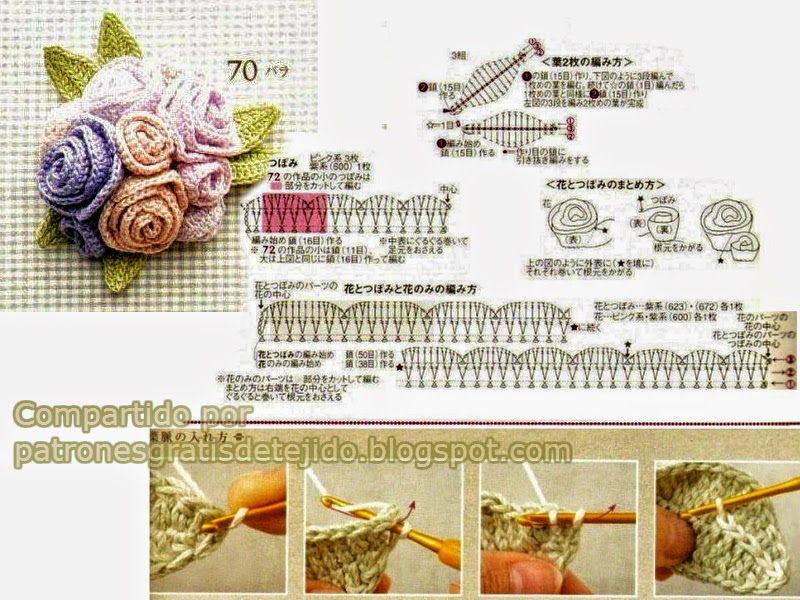 Excepcional Rosa Patrón De Crochet Friso - Manta de Tejer Patrón de ...