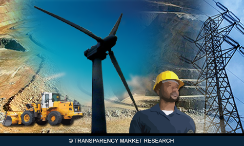 https://i2.wp.com/4.bp.blogspot.com/-YNJ0Z5_elD8/VRAKWxfYnhI/AAAAAAAAAkE/aJs5keNNqIg/s1600/Energy%2B%26%2BMining.png?resize=573%2C344