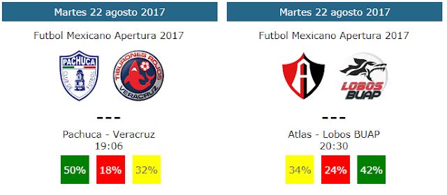 Pronósticos del futbol mexicano jornada 6 apertura 2017