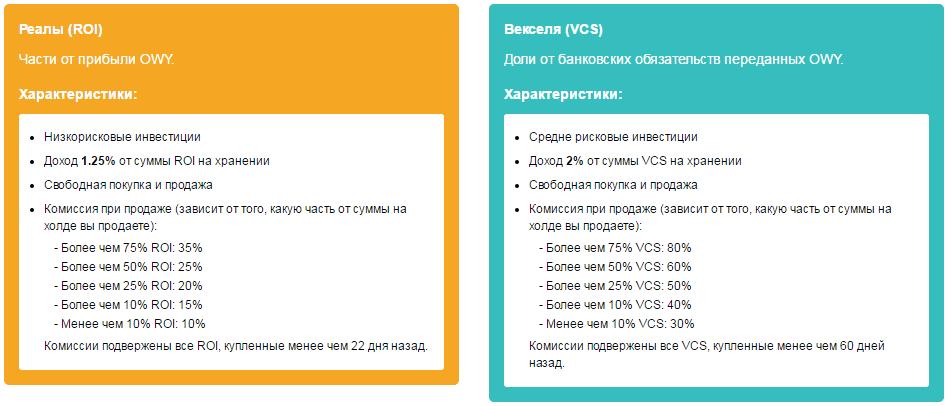 Низкорисковые и среднерисковые инструменты в OWY