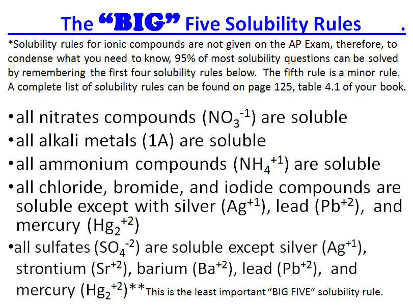 Solubility Rules Worksheet Part A Describing Molar Concentration