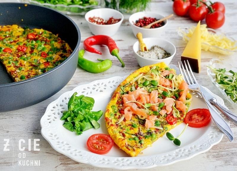 jak zrobic omlet, poltino, omlet