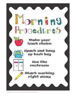 Ingl s para ni os effective classroom routines for primary for 10 reglas para el salon de clases en ingles