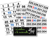 File numérique (1) - LaCatalane