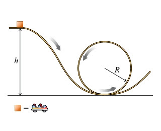 mastering physics solutions current and resistance relationship