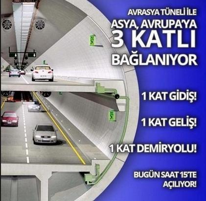 di Turki Jalan Tol Bawah Laut aja dah 3 Tingkat