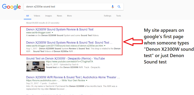 Appears on first page of google