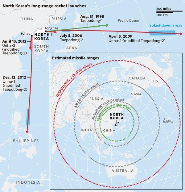 North Korea's long-range rocket launches