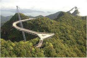 Objek Wisata Langkawi Malaysia