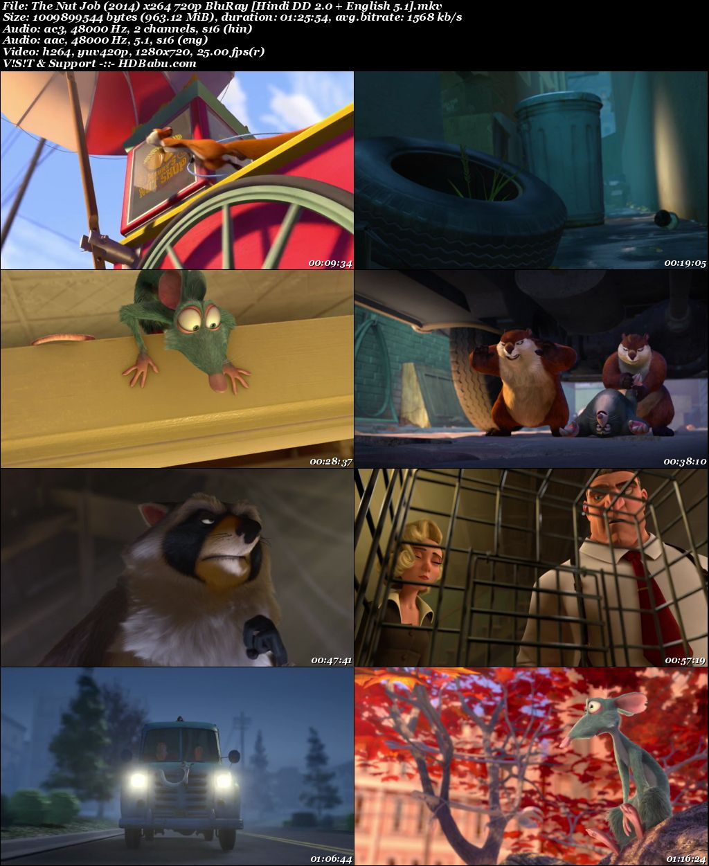 The Nut Job (2014) x264 720p BluRay [Hindi DD 2.0 + English 5.1] Screenshot
