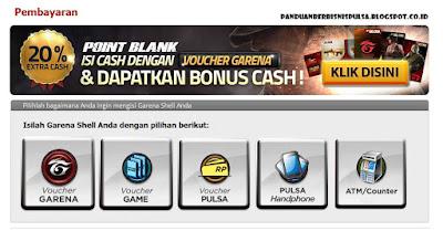Cara pengisian shell dan cash PB Garena