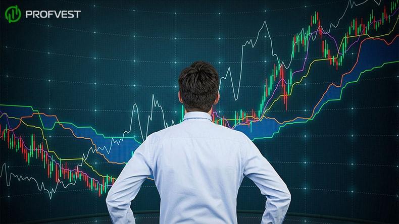Сигналы, теханализ и криптовалюта