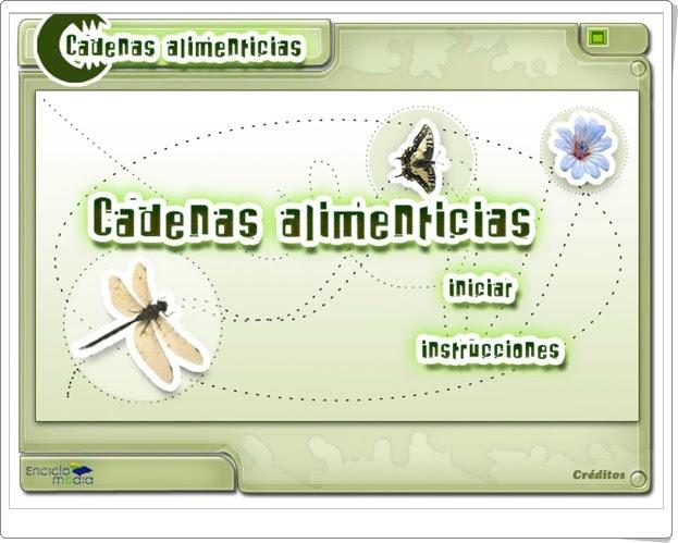 """""""Cadenas alimenticias"""" (Ciencias Naturales de 3º y 4º de Primaria)"""