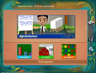 http://www.ceiploreto.es/sugerencias/ecuador/matematicas/6_diagrama_circular_barras_porcentajes/index.html