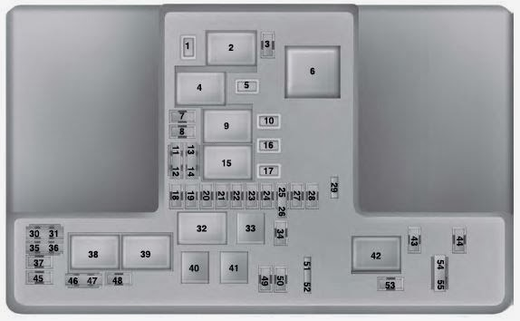 fuse box: 2013 - 2014 ford fusion fuse panel diagram  fuse box