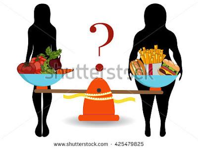 Penyebab Terjadinya Kegemukan Atau Obesitas Yang Mengundang Penyakit