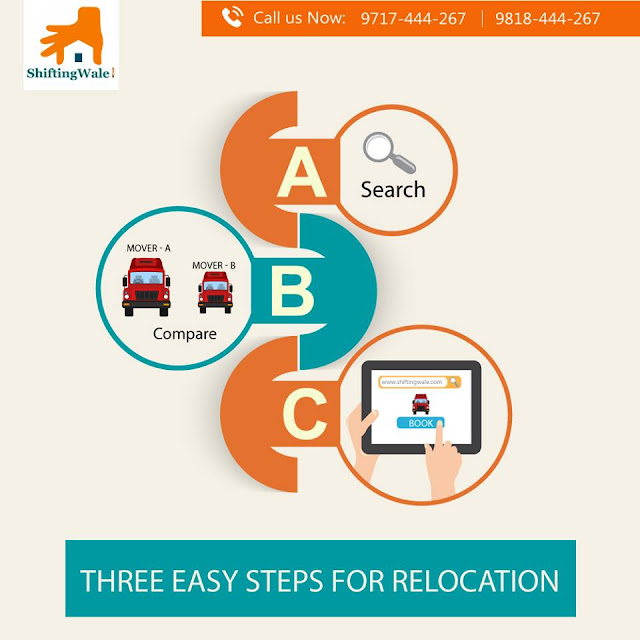 Packers and Movers Services from Noida to Bhubaneswar, Household Shifting Services from Noida to Bhubaneswar