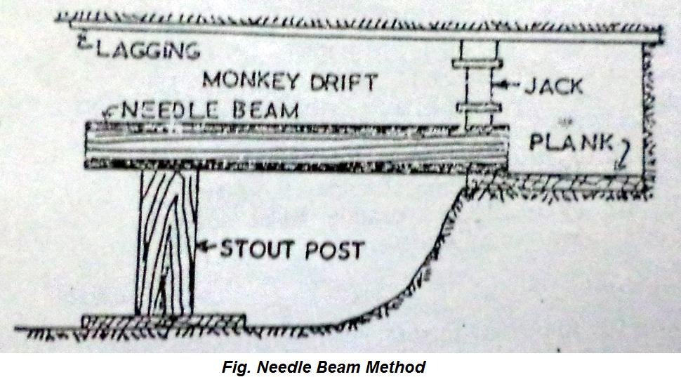 Civil Engineering Notes: Tunneling (Transportation Engineering)