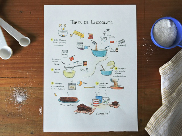 Chocolate cake print - illustrated by betitu